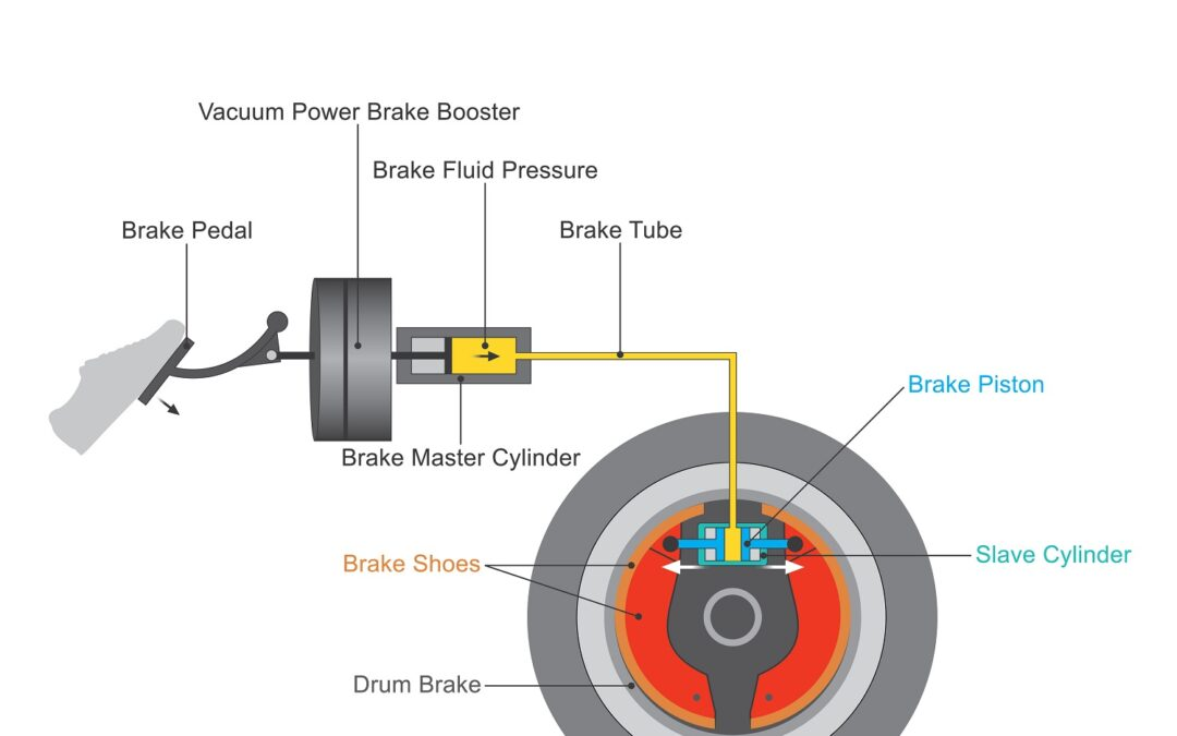 Tips for Hydraulic Brake Maintenance